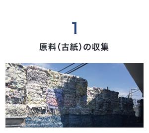 1.原料(古紙)の収集