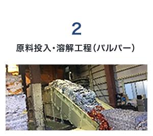 2.原料投入・溶解工程(パルパー)