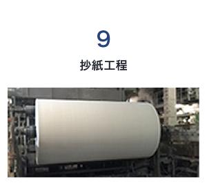 9.抄紙工程