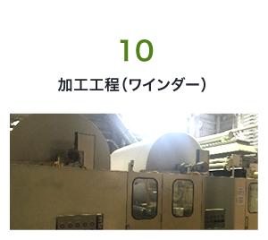 10.加工工程(ワインダー)