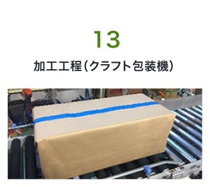 13.加工工程(クラフト包装機)