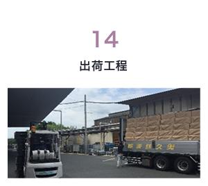 14.出荷工程